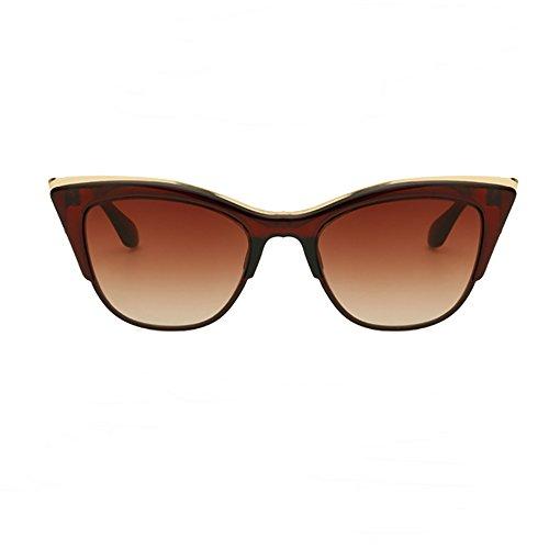 Vintage Cateye Sunglasses for Women Retro Cat Eye Half Rimmed Plastic Frame (Brown, 55)