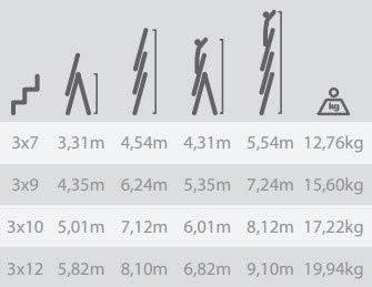 Escalera Industrial Combinada 3 Tramos 3x9 Peldaños 2.62/6.24m - Profer Top - Pt1535: Amazon.es: Instrumentos musicales