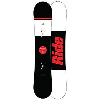Top Snowboards