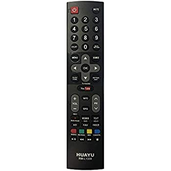 Amazon.com: Replacement Remote Control Compatible for