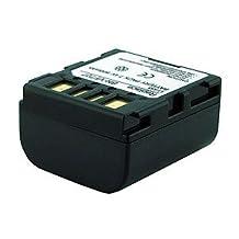 Battery for JVC GZ MG37u (600 mAh, DENAQ)