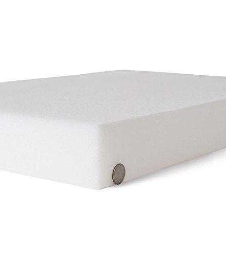 "IZO All Supply 2"" H x 24"" W x 72"" L Medium Density 1.4 Firm Cushion, Seat Replacement Foam Sheet/Mattress Padding"
