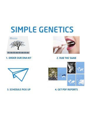 Amazon.com: 24Genetics - DNA Health Test - 200+ PDF Report - Biomarkers - Traits - Includes at-Home Swab Collection kit: Health & Personal Care