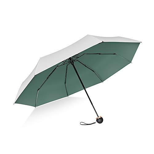 ATOFUL 8Ribs UPF50+ UV Blocker Parasol Mini Umbrella Windproof UV Protection Wind Resistant Lightweight Folding Sun-Rain Anti UV Umbrella 7.8