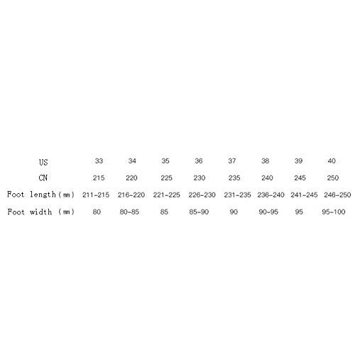 LIXIONG Sommer weibliche Sandalen Plateauschuhe dicken Boden Retro flachen Boden, 3 mit hohen 4 cm, 3 Boden, Farben Modeschuhe (Farbe : Schwarz, größe : EU40/UK6.5/CN40/250) Schwarz 0c10f1