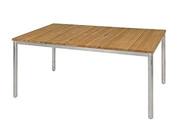 Amazon De Naxos Tisch Gartentisch 90x160 Zebra Rundrohr Edelstahl