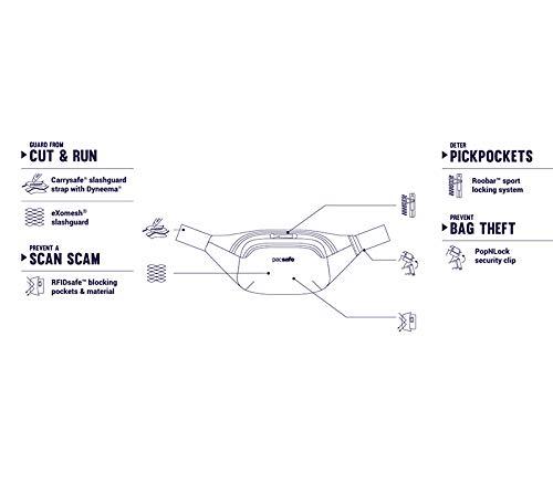PacSafe Venturesafe X anti-theft waistpack Sport Waist Pack, 38 cm, 4 liters, Blue (Blue Steel 626)