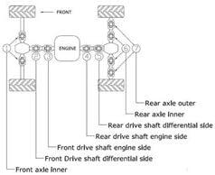 Boss Bearing 19-1003-10B8 Rear Drive Shaft U-Joint for Yamaha YFM450 Grizzly IRS 2007-2012 Engine Side