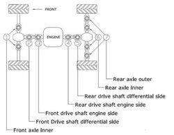 Boss Bearing 19-1003-10B8 Front Drive Shaft U-Joint for Yamaha YFM35FX 350 Wolverine 1995-2005 Engine Side
