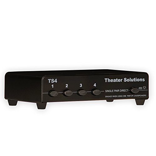Theater Solutions TS4 Four Zone Speaker Selector Box with Ohm Protection 4 Pair Speaker Switcher