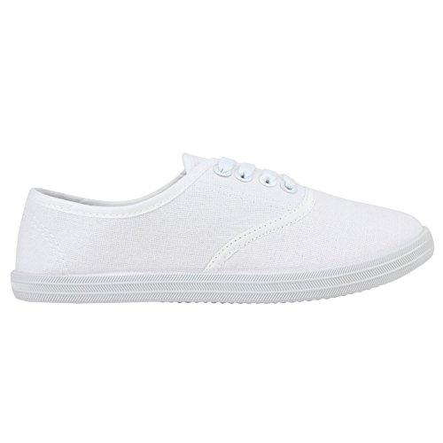 Japado - Zapatillas Mujer Blanco - blanco