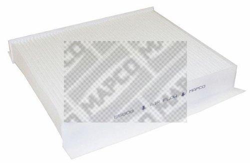 MAPCO 65608 Innenraumfilter