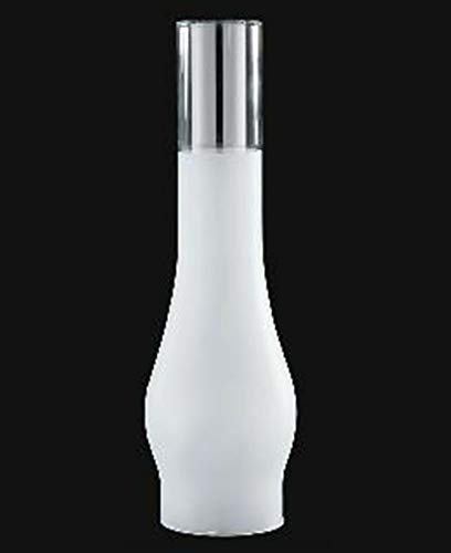 Highest Rated Lamp Oil
