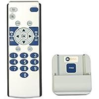Big Button Universe 2-Device Universal Senior Remote Control with Stand / Locator
