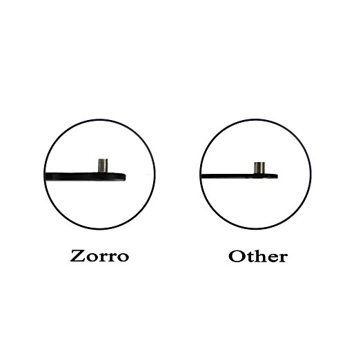 Zorro Smart Compact Key Holder Keychain - Smart Pocket Organizer Up to 18 Keys -Includes Bottle Opener,Commemorative Coin,Phone Stand(Black) (Black) (1) by ZORRO (Image #7)