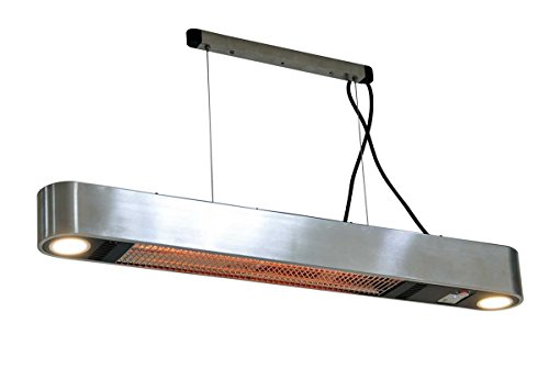 Ordinaire Optima Heaters Outdoor Garden Advanced Patio Heater Wall Or Ceiling Mounted  1.5kW: Amazon.co.uk: Garden U0026 Outdoors
