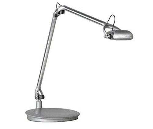 Humanscale Task Light Led in US - 9