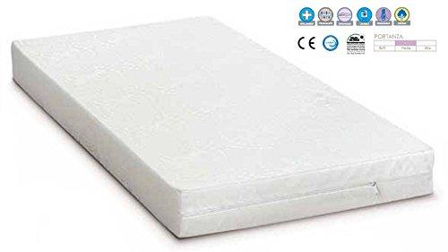 Materasso per il tuo bimbo: guida all'acquisto (materasso azzurra ares 64×124 cm) Prezzi offerte
