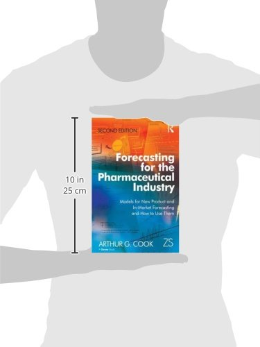 Review Forecasting for the Pharmaceutical