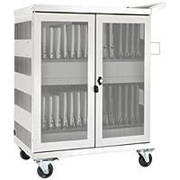 Tripp Lite 32-Port Ac Charging Cart Storage Station Chromebook Laptop White - Cart-CSC32ACW
