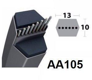Correa de Transmisión Hexagonal de Cortacésped AA105: Amazon ...