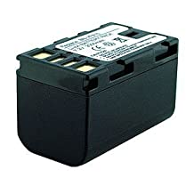 Battery for JVC GZ MG505u (2000 mAh, DENAQ)