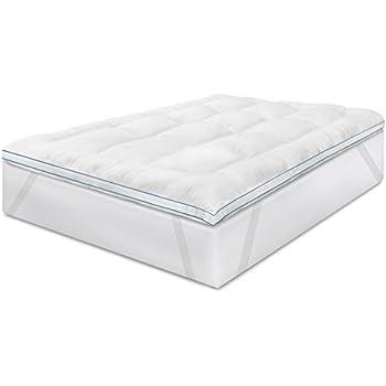 Amazon Com Sensorpedic Memory Loft Deluxe Bed Topper