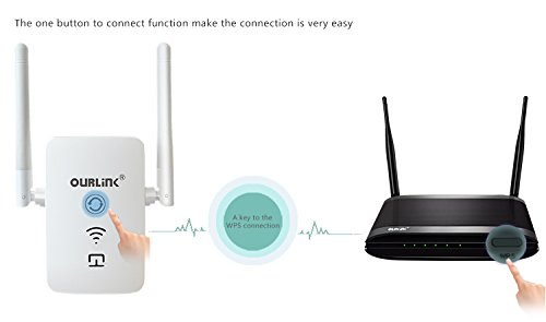 Amazon.com: OURLINK Wireless WA363 750Mbps Wi-Fi Range Extender, Wi-Fi Repeater, Full Coverage Wireless Router Supports AP/ Repeater / Router Mode with Easy ...