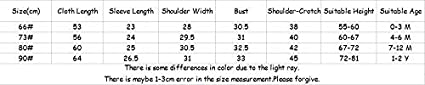 Happy Walk Thickened Flannel Baby Boys Jumpsuits Rompers Anime Cartoon Dragon Ball Z Hooded Onesie Overalls for 0-2 Y Toddlers