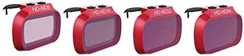 [スポンサー プロダクト]SHEAWA DJI Mavic Mini フィルター NDフィルター ND8+ND16+ND32+N