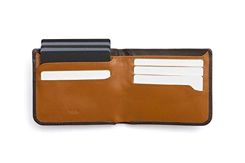 Sono Java Portafoglio Precedente In Hide max design Rfid Banconote Seek Versioni amp; E Disponibili Carte Bellroy Sottile Pelle 12 twaq0nU