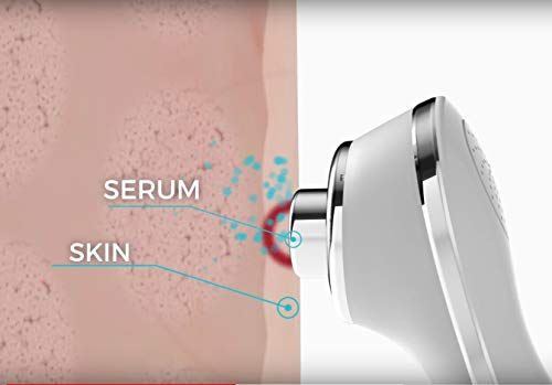 LYFT 2.0 by Nurysh. Facial Cleansing & Firming Massage Device. Galvanic & Micro-Vibration Technologies. Rejuvenate, Cleanse, Smooth Fine Lines, Tighten Skin, and Reduce Skin Irritation. by Nurysh (Image #4)