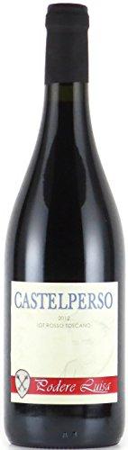 ポデーレ・ルイーザ カステルペルソ 2012 赤ワイン 750mlの商品画像