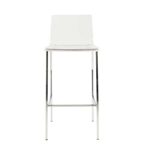 (Euro Style Chloe Clear Acrylic Bar Height Stool with Chromed Base, Set of)