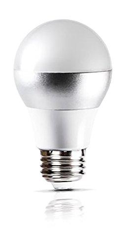 Alset Led Lighting in US - 4