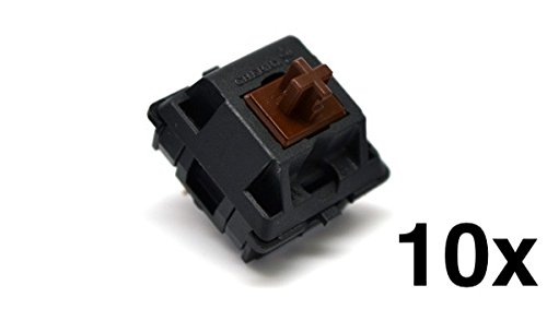 Top cherry mx red switches clear for 2020