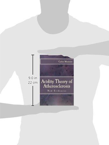 Acidity Theory of Atherosclerosis: New Evidences