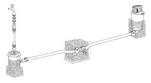 gardena os 140 complete set with pop up oscillating. Black Bedroom Furniture Sets. Home Design Ideas
