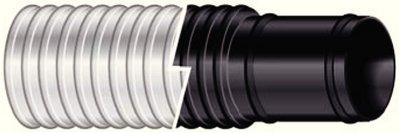 SHIELDS MARINE HOSE Bilgeflex Marine Hose (3/4 x 50-Feet, Black) (Hose Marine Bilge)