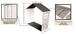 Lifetime 6424 30 Inch Shed Extension Kit with Window, Fits 8 Feet Wide Sheds