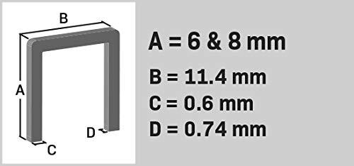 Komplett-Set bestehend aus 900 Klammern und 300 N/ägeln VONROC Elektrotacker