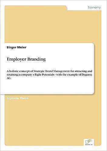 strategic brand management thesis