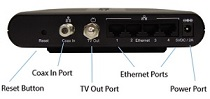 Actiontec Home Theater Coax Network Adapter