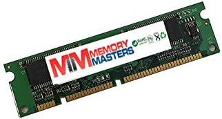 MEM1700-32U96D 64MB Memory for Cisco 1751 1760 1760-V