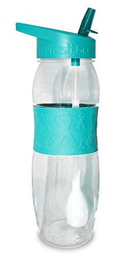 Teal Refresh4cure Filtered Bottle Refresh2go