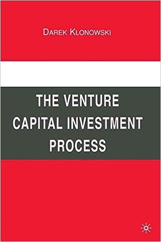 The venture capital investment process darek klonowski investmentfonds vor und nachteile kohlekraftwerke