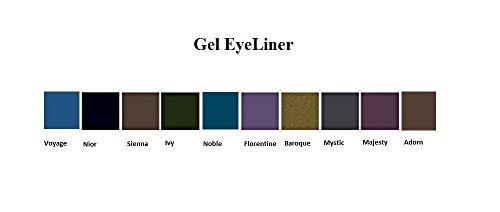 Buy no run eyeliner
