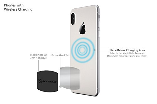SCOSCHE MagicMount Magnetic Mount Replacement Plate Kit - MagicPlate Color Matching Plates for iPhone/iPad and Other Smart Devices - Includes 3 Plates and 2 Cleaning Swabs - Black (MAGRKI) by Scosche (Image #5)