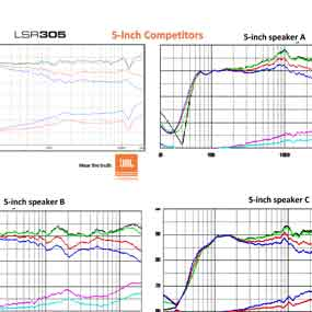 Click View larger to Compare 3 Series Vs. Competitors