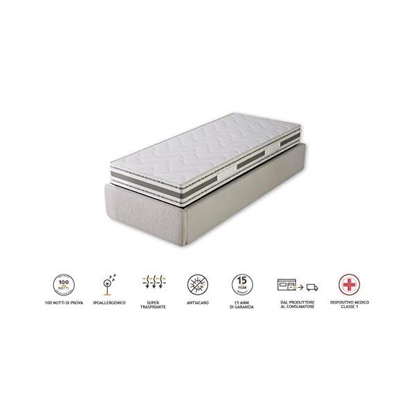 AILIME SRL Materasso Zaza' Singolo 80x190 Memory + waterfoam Alto 18 cm Rivestimento Bayscent 2 spesavip